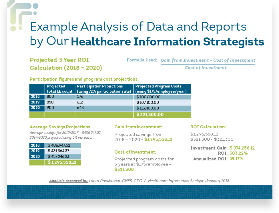 EBMS miInsights healthcare information strategists data analysis